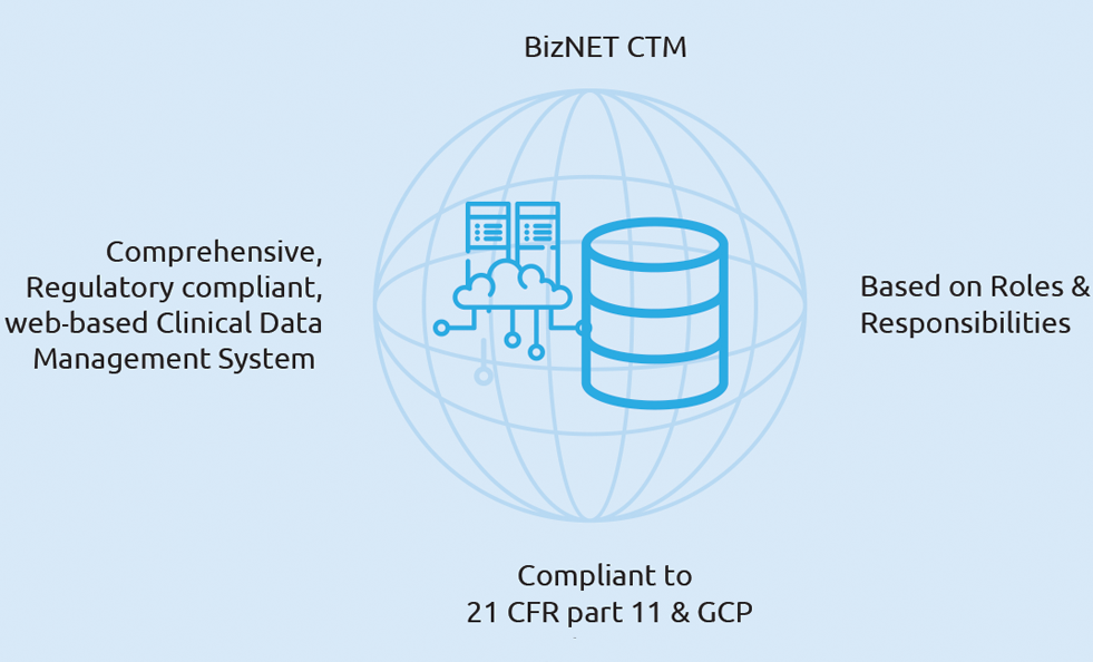 Clinical Data Management System
